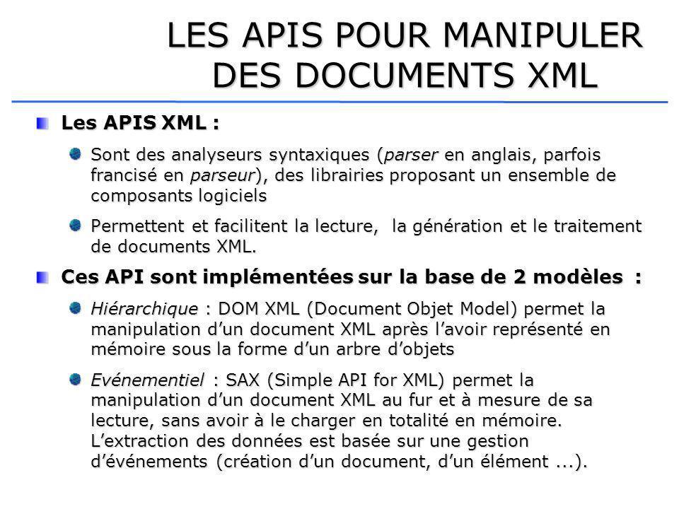 LES APIS POUR MANIPULER DES DOCUMENTS XML Les APIS XML : Sont des analyseurs syntaxiques (parser en anglais, parfois francisé en parseur), des librairies proposant un ensemble de composants logiciels Permettent et facilitent la lecture, la génération et le traitement de documents XML.