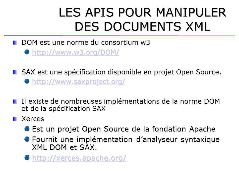 LES APIS POUR MANIPULER DES DOCUMENTS XML DOM est une norme du consortium w3 http://www.w3.org/DOM/ SAX est une spécification disponible en projet Open Source.