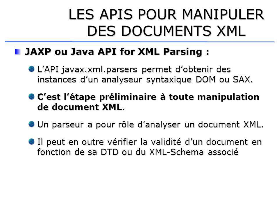 LES APIS POUR MANIPULER DES DOCUMENTS XML JAXP ou Java API for XML Parsing : LAPI javax.xml.parsers permet dobtenir des instances dun analyseur syntax