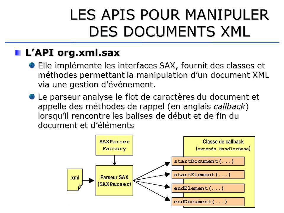LES APIS POUR MANIPULER DES DOCUMENTS XML LAPI org.xml.sax Elle implémente les interfaces SAX, fournit des classes et méthodes permettant la manipulation dun document XML via une gestion dévénement.