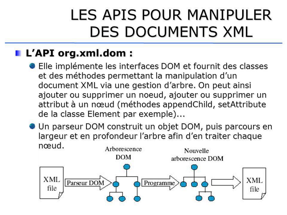 LES APIS POUR MANIPULER DES DOCUMENTS XML LAPI org.xml.dom : Elle implémente les interfaces DOM et fournit des classes et des méthodes permettant la manipulation dun document XML via une gestion darbre.