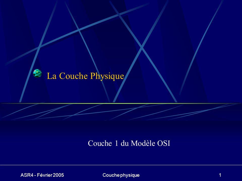ASR4 - Février 2005Couche physique1 La Couche Physique Couche 1 du Modèle OSI
