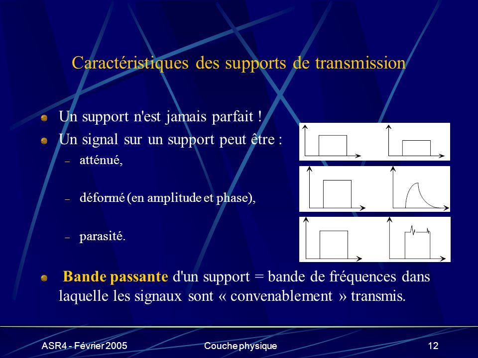 ASR4 - Février 2005Couche physique12 Caractéristiques des supports de transmission Un support n'est jamais parfait ! Un signal sur un support peut êtr