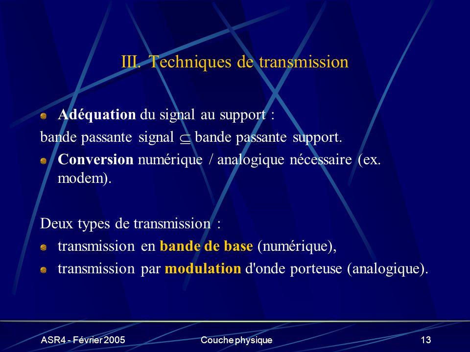 ASR4 - Février 2005Couche physique13 III. Techniques de transmission Adéquation du signal au support : bande passante signal bande passante support. C