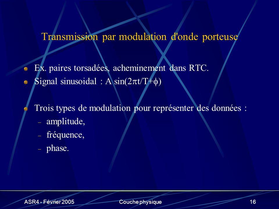 ASR4 - Février 2005Couche physique16 Transmission par modulation d'onde porteuse Ex. paires torsadées, acheminement dans RTC. Signal sinusoidal : A si