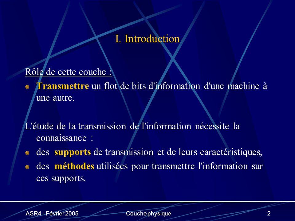 ASR4 - Février 2005Couche physique2 I. Introduction Rôle de cette couche : Transmettre un flot de bits d'information d'une machine à une autre. L'étud