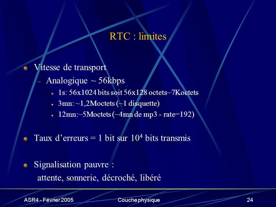 ASR4 - Février 2005Couche physique24 RTC : limites Vitesse de transport Analogique ~ 56kbps 1s: 56x1024 bits soit 56x128 octets~7Koctets 3mn: ~1,2Moct