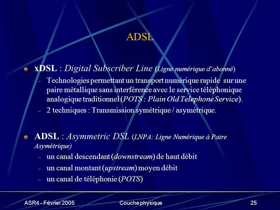ASR4 - Février 2005Couche physique25 ADSL xDSL : Digital Subscriber Line (Ligne numérique dabonné) Technologies permettant un transport numérique rapi