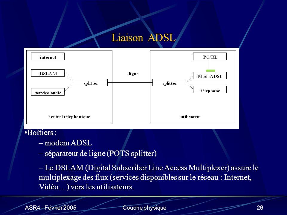 ASR4 - Février 2005Couche physique26 Liaison ADSL Boîtiers : – modem ADSL – séparateur de ligne (POTS splitter) – Le DSLAM (Digital Subscriber Line Ac