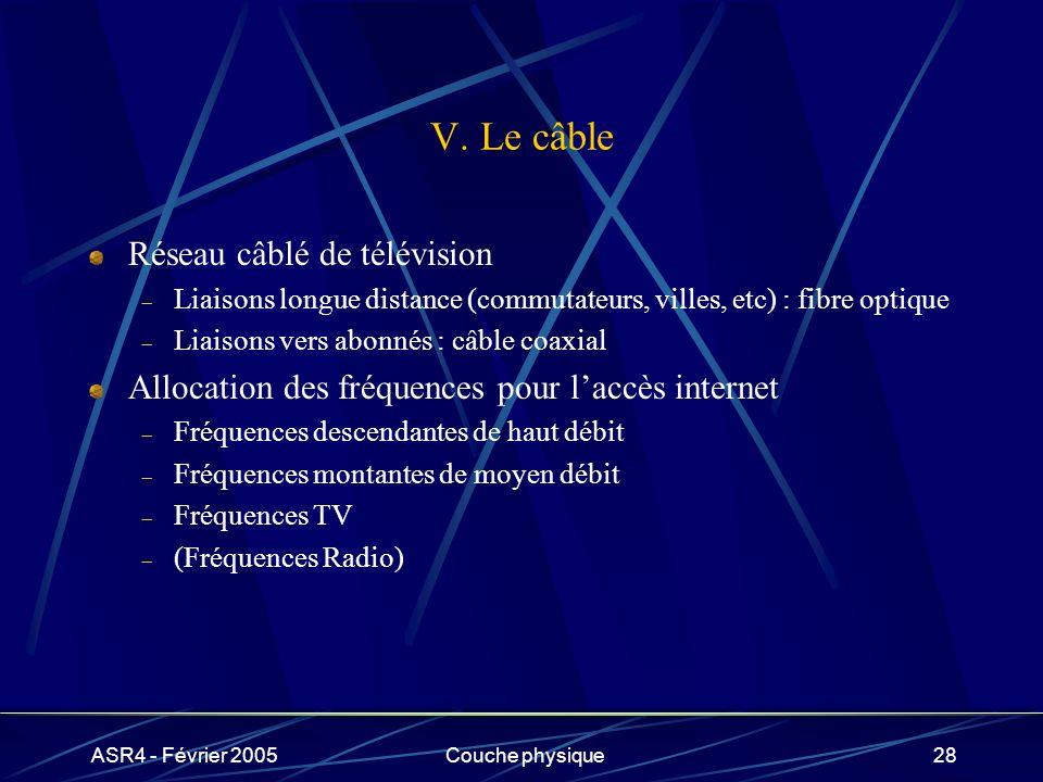 ASR4 - Février 2005Couche physique28 V. Le câble Réseau câblé de télévision Liaisons longue distance (commutateurs, villes, etc) : fibre optique Liais