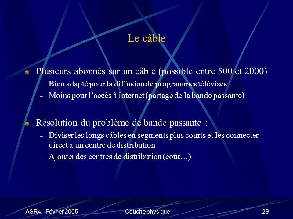 ASR4 - Février 2005Couche physique29 Le câble Plusieurs abonnés sur un câble (possible entre 500 et 2000) Bien adapté pour la diffusion de programmes
