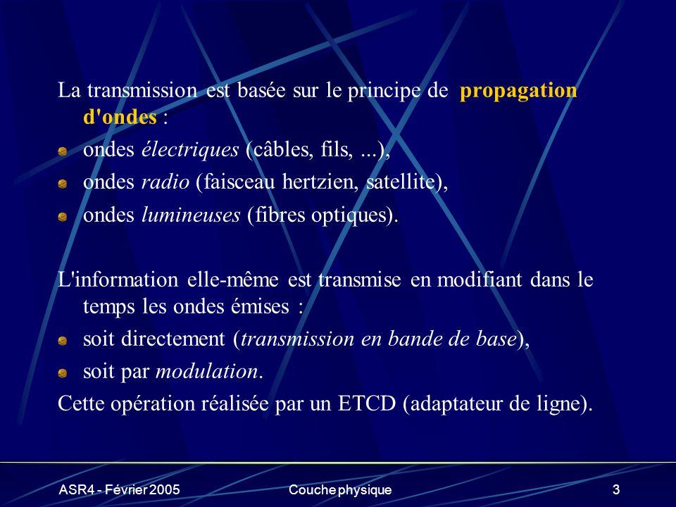 ASR4 - Février 2005Couche physique24 RTC : limites Vitesse de transport Analogique ~ 56kbps 1s: 56x1024 bits soit 56x128 octets~7Koctets 3mn: ~1,2Moctets (~1 disquette) 12mn:~5Moctets (~4mn de mp3 - rate=192) Taux derreurs = 1 bit sur 10 4 bits transmis Signalisation pauvre : attente, sonnerie, décroché, libéré