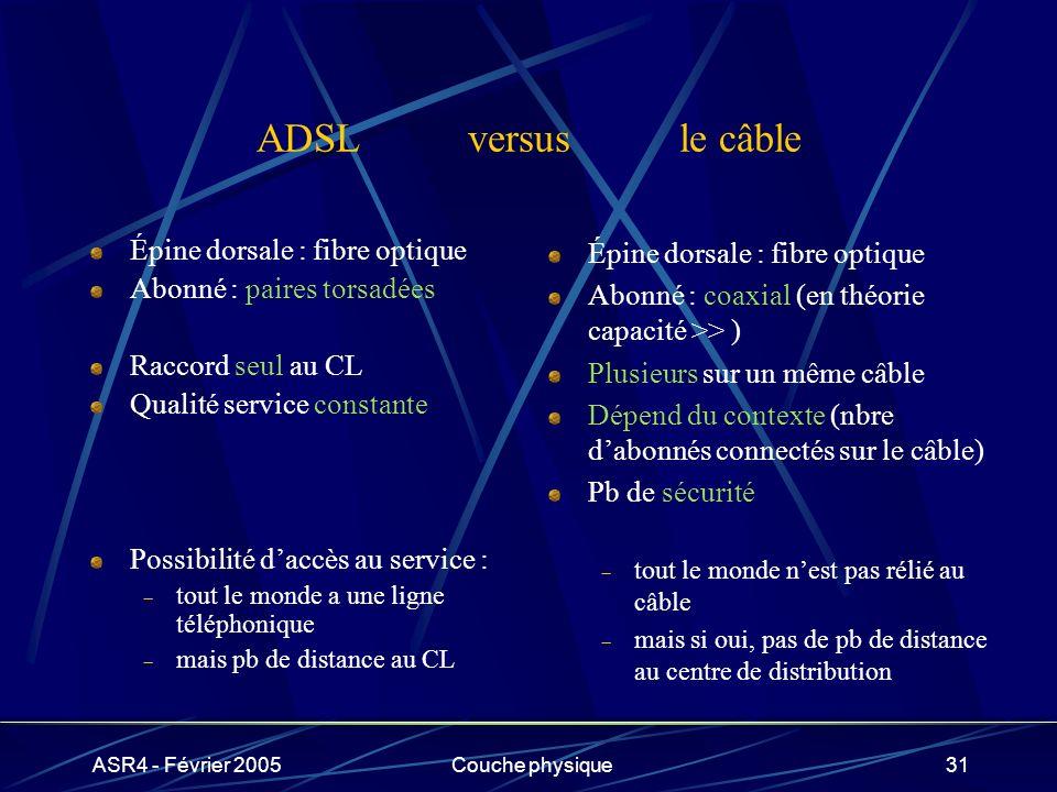 ASR4 - Février 2005Couche physique31 ADSLversusle câble Épine dorsale : fibre optique Abonné : paires torsadées Raccord seul au CL Qualité service con