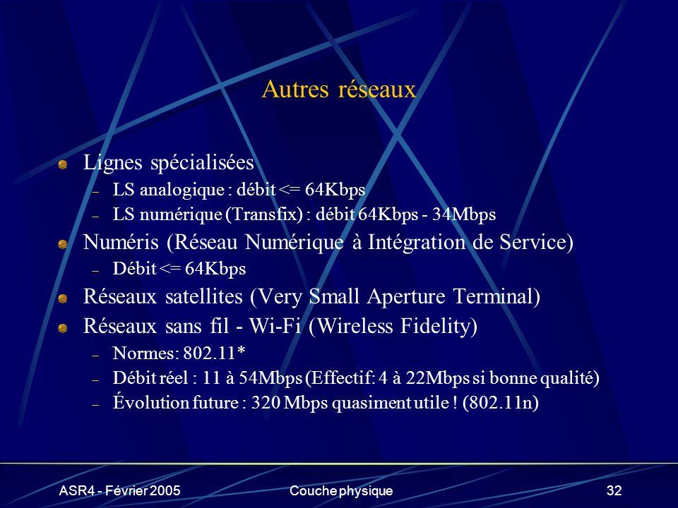 ASR4 - Février 2005Couche physique32 Autres réseaux Lignes spécialisées LS analogique : débit <= 64Kbps LS numérique (Transfix) : débit 64Kbps - 34Mbp
