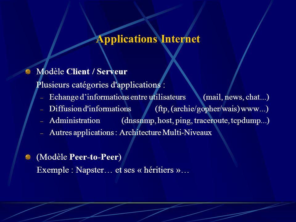 Applications Internet Modèle Client / Serveur Plusieurs catégories d'applications : Echange dinformations entre utilisateurs (mail, news, chat...) Dif
