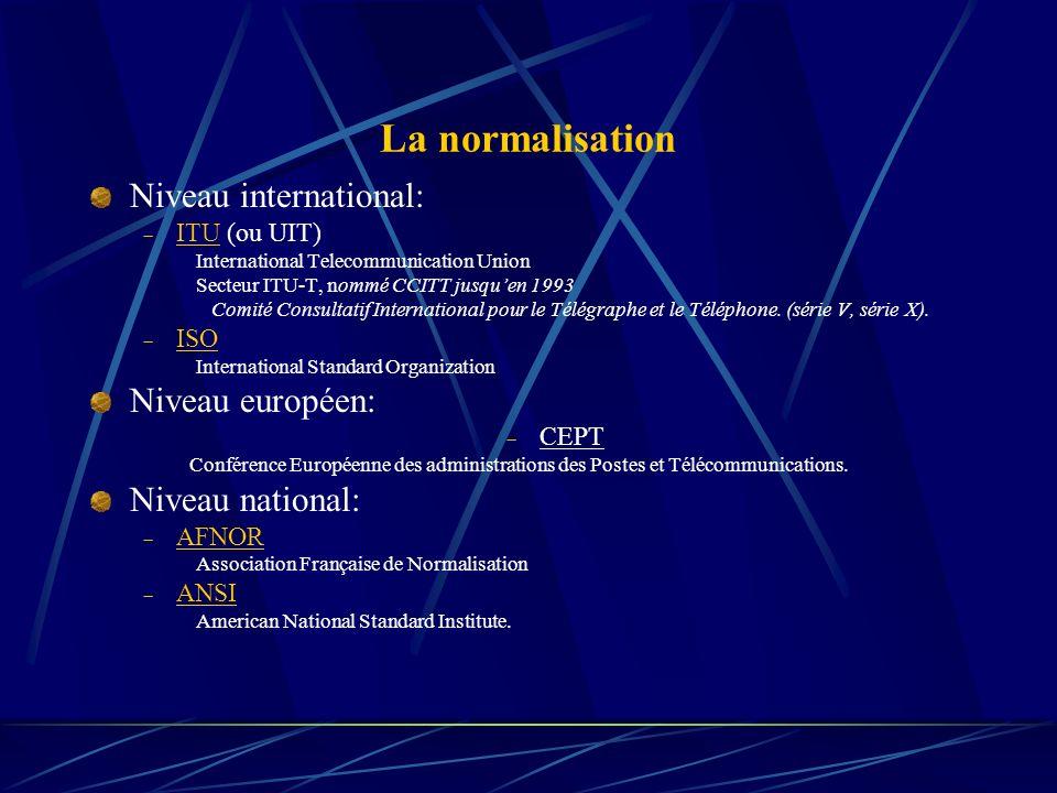 La normalisation Niveau international: ITU (ou UIT) International Telecommunication Union Secteur ITU-T, nommé CCITT jusquen 1993 Comité Consultatif I