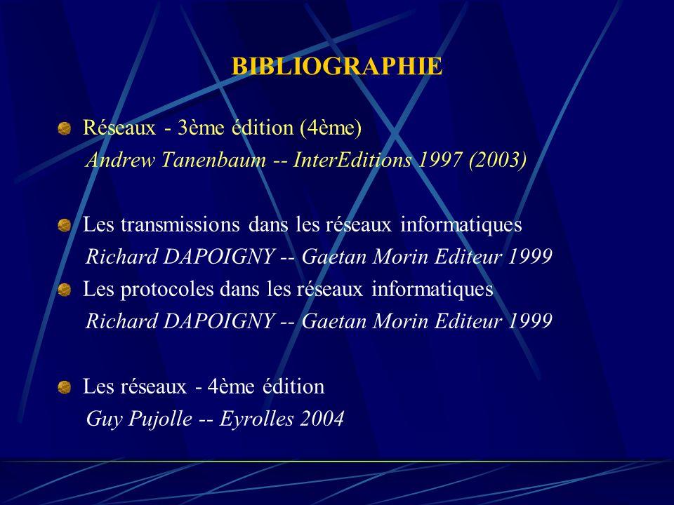 BIBLIOGRAPHIE Réseaux - 3ème édition (4ème) Andrew Tanenbaum -- InterEditions 1997 (2003) Les transmissions dans les réseaux informatiques Richard DAP