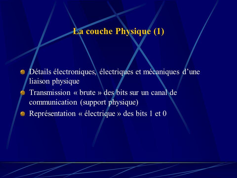 La couche Physique (1) Détails électroniques, électriques et mécaniques dune liaison physique Transmission « brute » des bits sur un canal de communic
