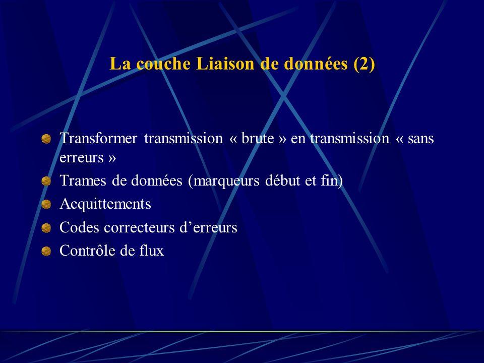 La couche Liaison de données (2) Transformer transmission « brute » en transmission « sans erreurs » Trames de données (marqueurs début et fin) Acquit