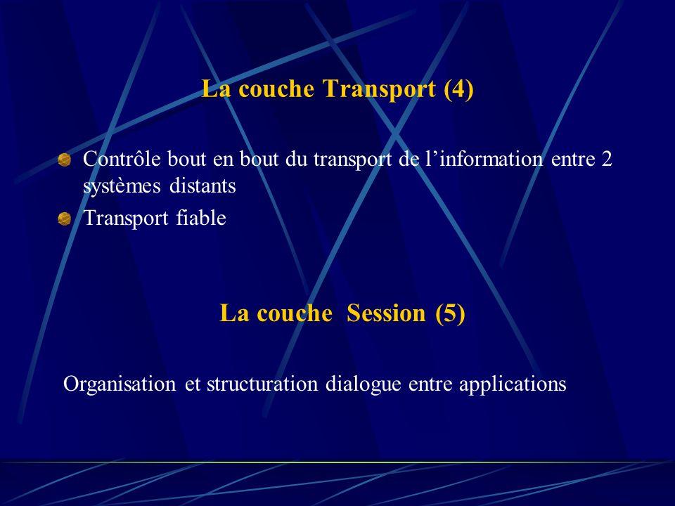 La couche Transport (4) Contrôle bout en bout du transport de linformation entre 2 systèmes distants Transport fiable La couche Session (5) Organisati