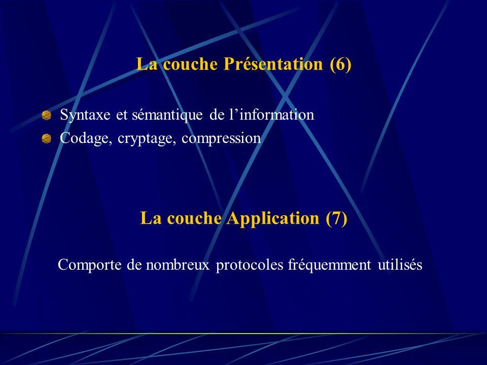 La couche Présentation (6) Syntaxe et sémantique de linformation Codage, cryptage, compression La couche Application (7) Comporte de nombreux protocol