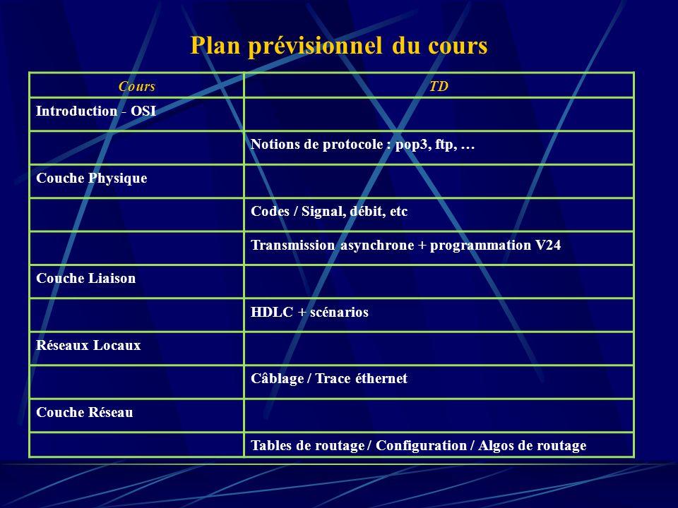 Plan prévisionnel du cours CoursTD Introduction - OSI Notions de protocole : pop3, ftp, … Couche Physique Codes / Signal, débit, etc Transmission asyn