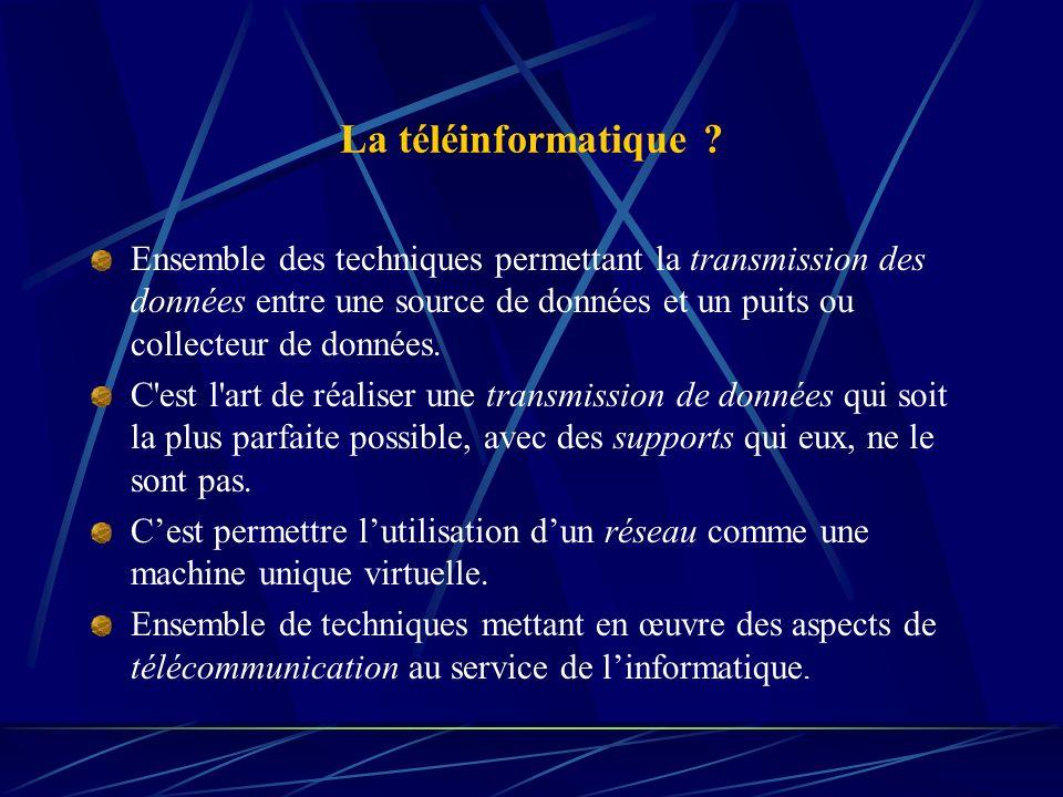 Applications téléinformatiques Un transfert de fichiers entre ordinateurs.