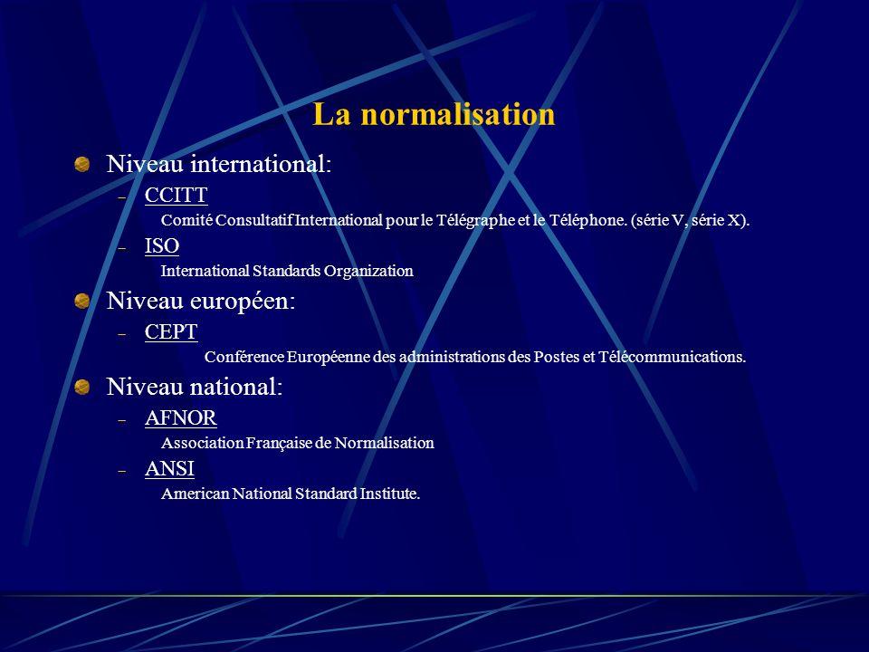 La normalisation Niveau international: CCITT Comité Consultatif International pour le Télégraphe et le Téléphone. (série V, série X). ISO Internationa
