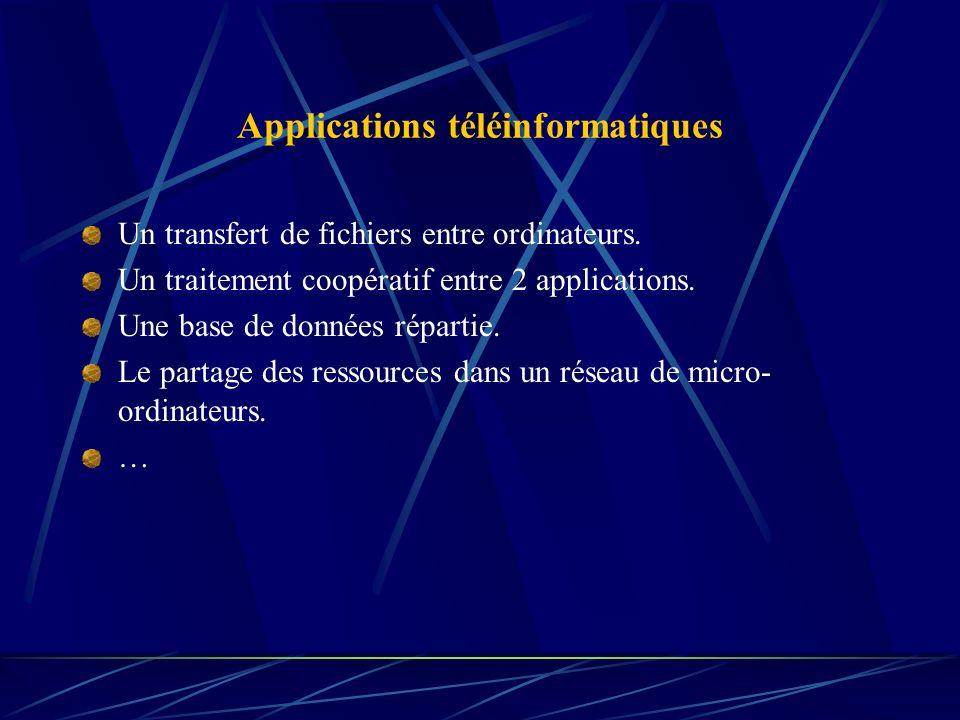 Applications téléinformatiques Un transfert de fichiers entre ordinateurs. Un traitement coopératif entre 2 applications. Une base de données répartie