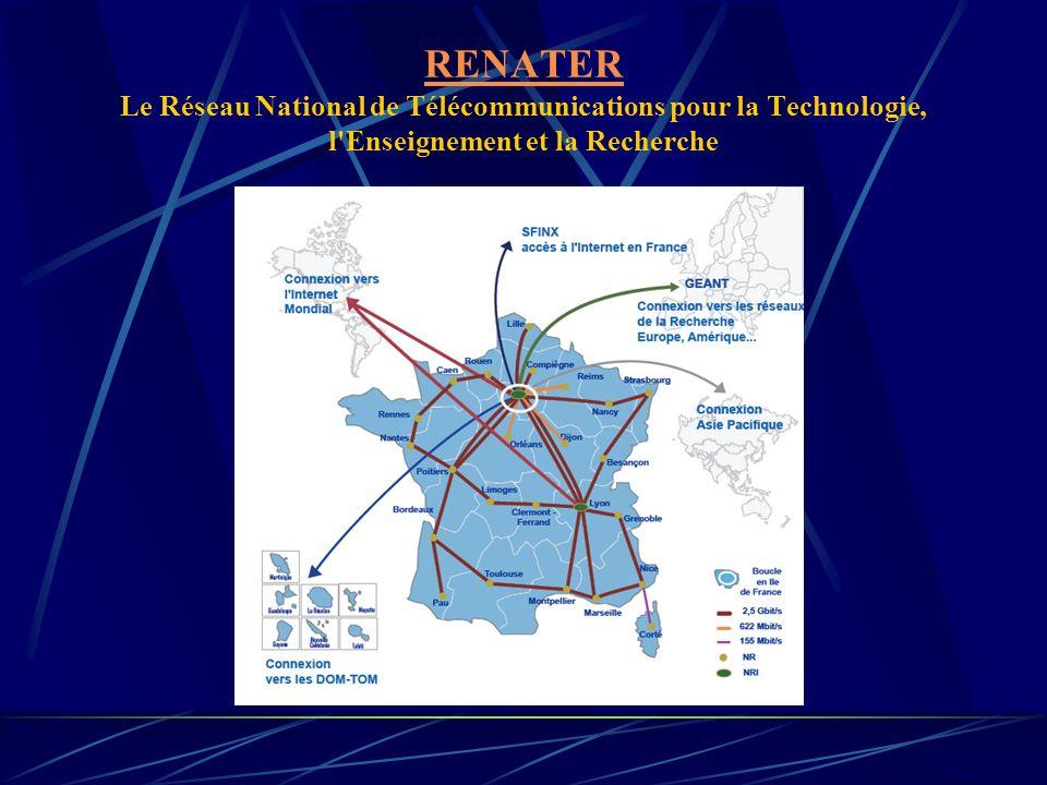 RENATER RENATER Le Réseau National de Télécommunications pour la Technologie, l'Enseignement et la Recherche