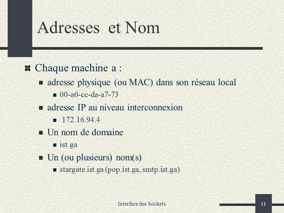 Interface des Sockets11 Adresses et Nom Chaque machine a : adresse physique (ou MAC) dans son réseau local 00-a0-cc-da-a7-73 adresse IP au niveau inte