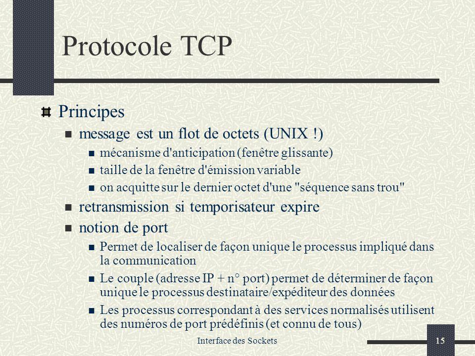 Interface des Sockets15 Protocole TCP Principes message est un flot de octets (UNIX !) mécanisme d'anticipation (fenêtre glissante) taille de la fenêt