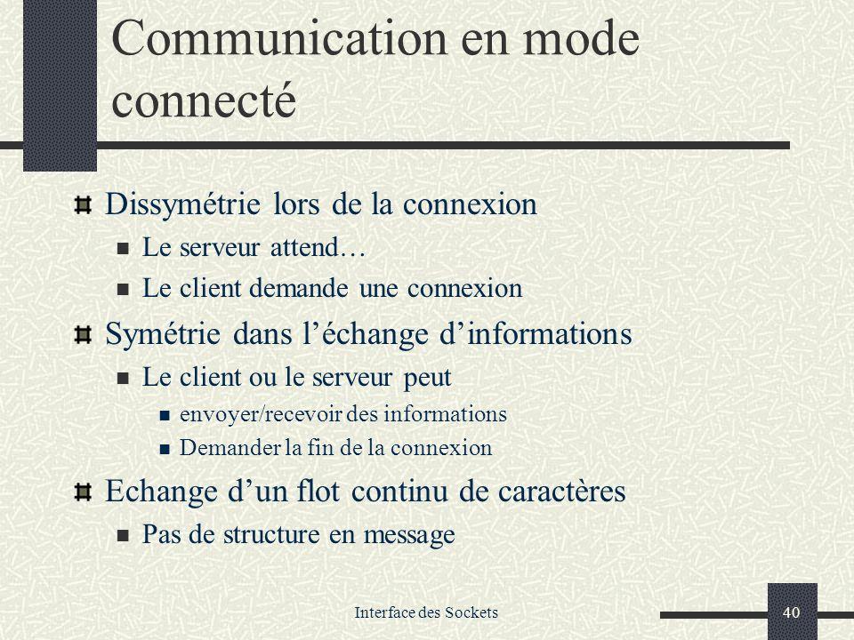 Interface des Sockets40 Communication en mode connecté Dissymétrie lors de la connexion Le serveur attend… Le client demande une connexion Symétrie da