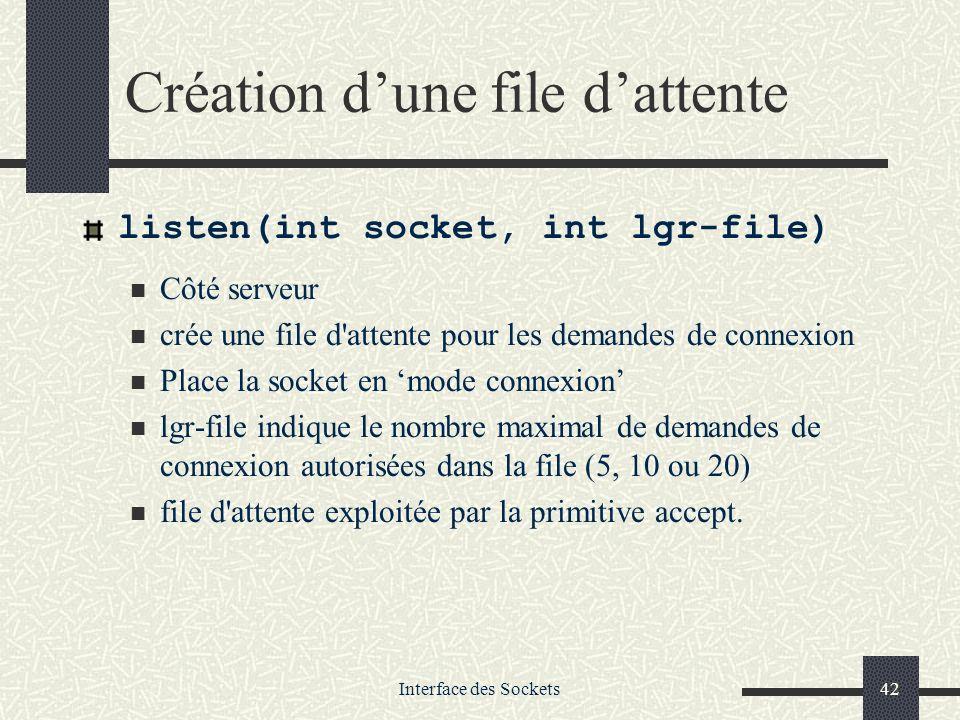 Interface des Sockets42 Création dune file dattente listen(int socket, int lgr-file) Côté serveur crée une file d'attente pour les demandes de connexi