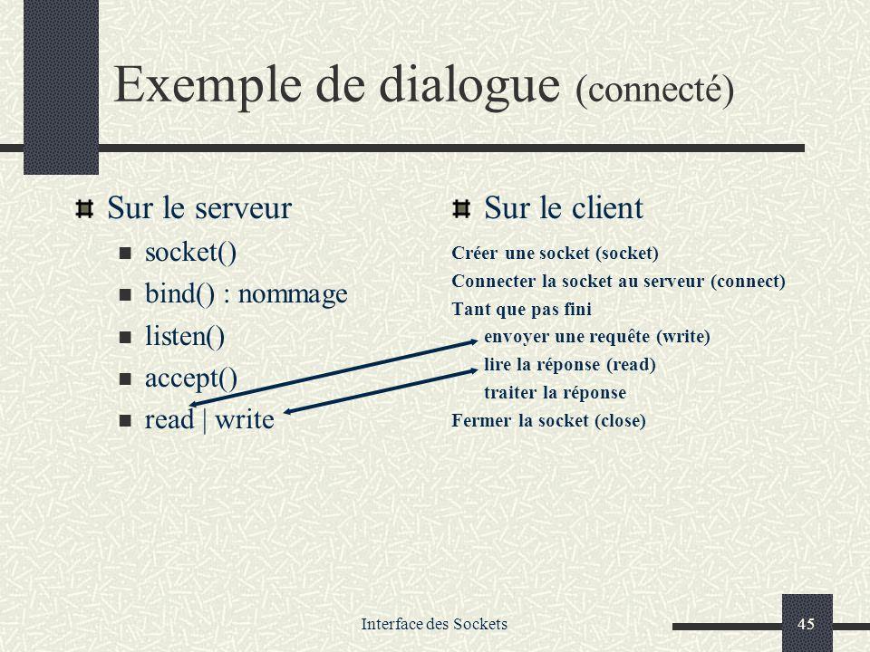 Interface des Sockets45 Exemple de dialogue (connecté) Sur le serveur socket() bind() : nommage listen() accept() read | write Sur le client Créer une