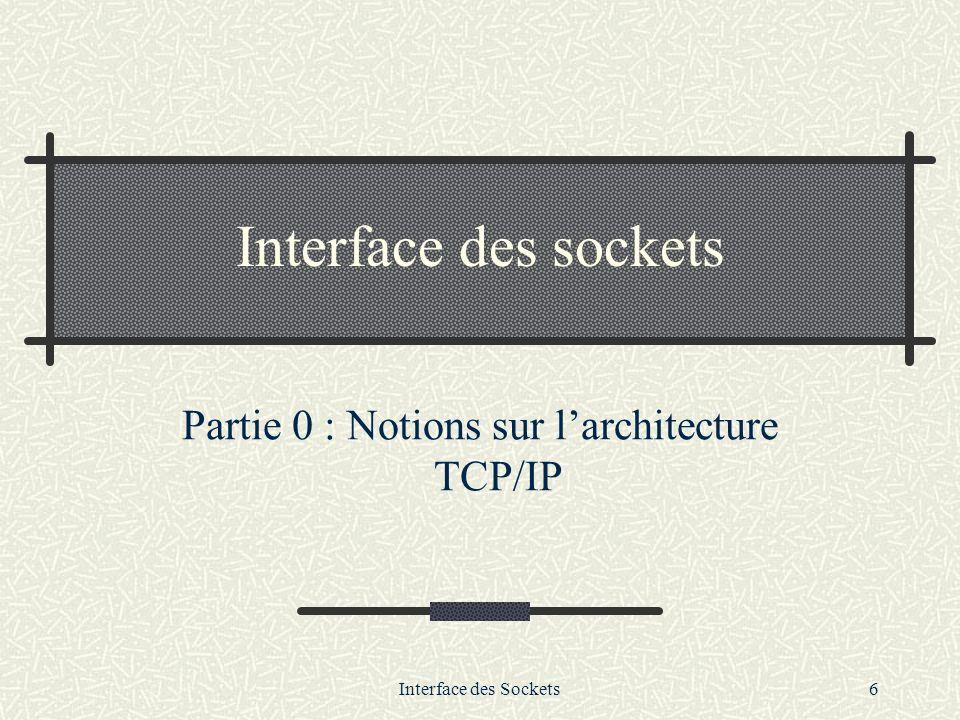 Interface des Sockets47 LIST +OK 3 visible messages (4235 octets) 1 1508 2 1464 3 1263.