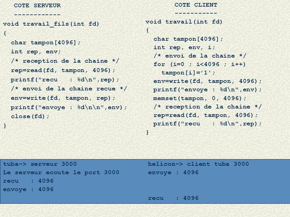 COTE SERVEUR ------------ void travail_fils(int fd) { char tampon[4096]; int rep, env; /* reception de la chaine */ rep=read(fd, tampon, 4096); printf
