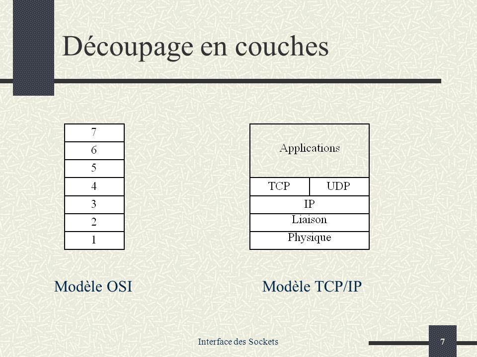 Interface des Sockets7 Découpage en couches Modèle OSIModèle TCP/IP