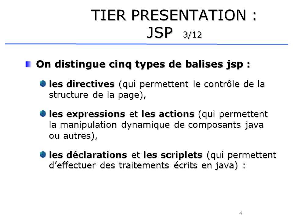 4 TIER PRESENTATION : JSP 3/12 On distingue cinq types de balises jsp : les directives (qui permettent le contrôle de la structure de la page), les expressions et les actions (qui permettent la manipulation dynamique de composants java ou autres), les déclarations et les scriplets (qui permettent deffectuer des traitements écrits en java) :