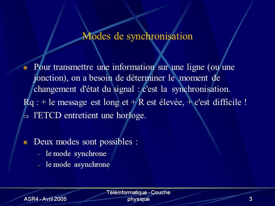 ASR4 - Avril 2005 Téléinformatique - Couche physique3 Modes de synchronisation Pour transmettre une information sur une ligne (ou une jonction), on a besoin de déterminer le moment de changement d état du signal : c est la synchronisation.