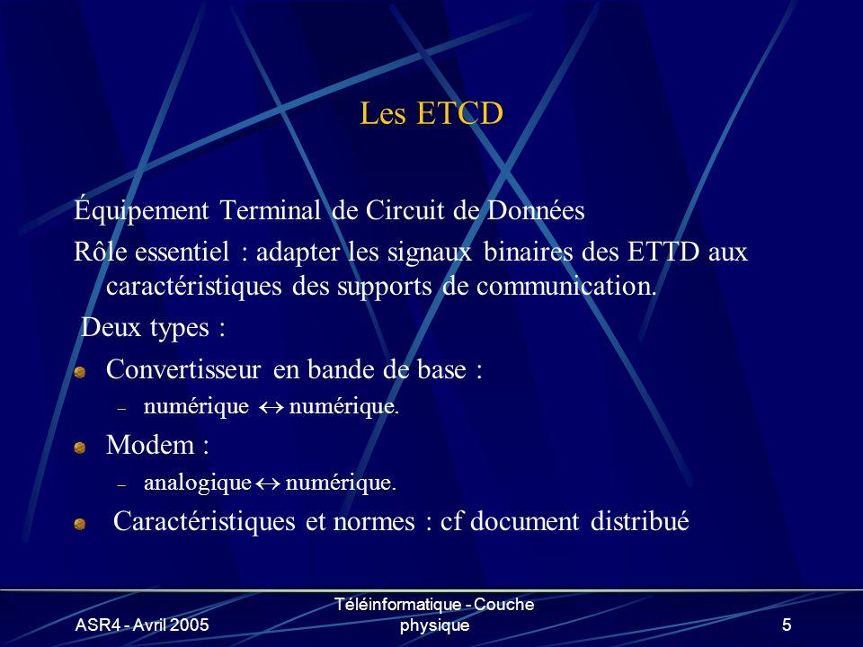 ASR4 - Avril 2005 Téléinformatique - Couche physique5 Les ETCD Équipement Terminal de Circuit de Données Rôle essentiel : adapter les signaux binaires des ETTD aux caractéristiques des supports de communication.
