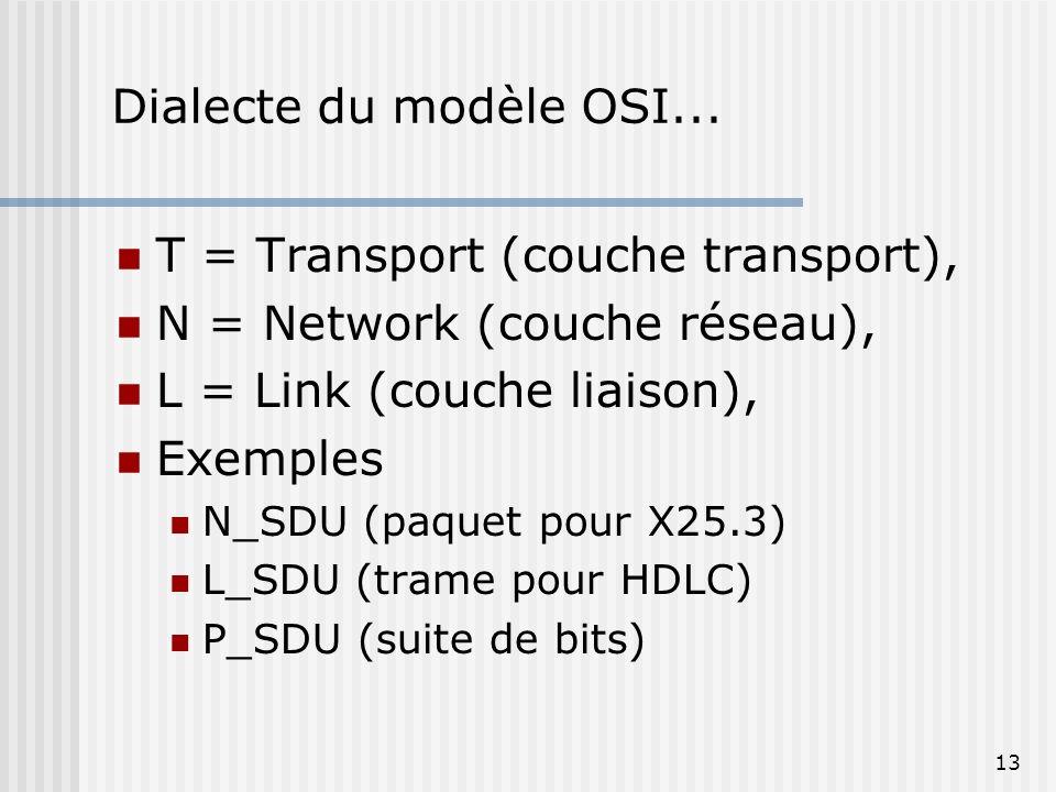 13 Dialecte du modèle OSI... T = Transport (couche transport), N = Network (couche réseau), L = Link (couche liaison), Exemples N_SDU (paquet pour X25