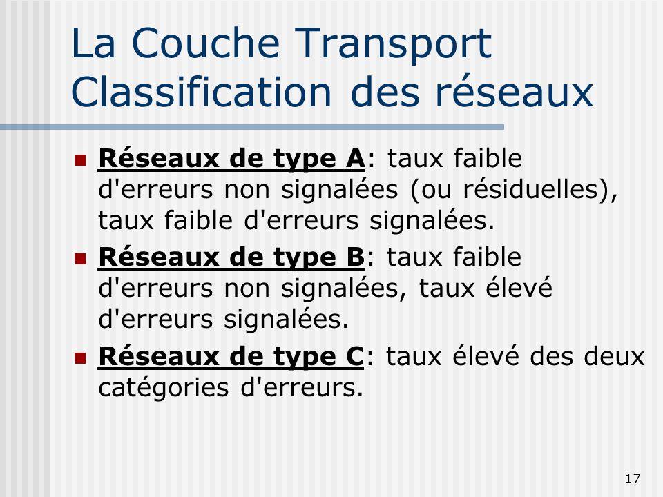 17 La Couche Transport Classification des réseaux Réseaux de type A: taux faible d'erreurs non signalées (ou résiduelles), taux faible d'erreurs signa