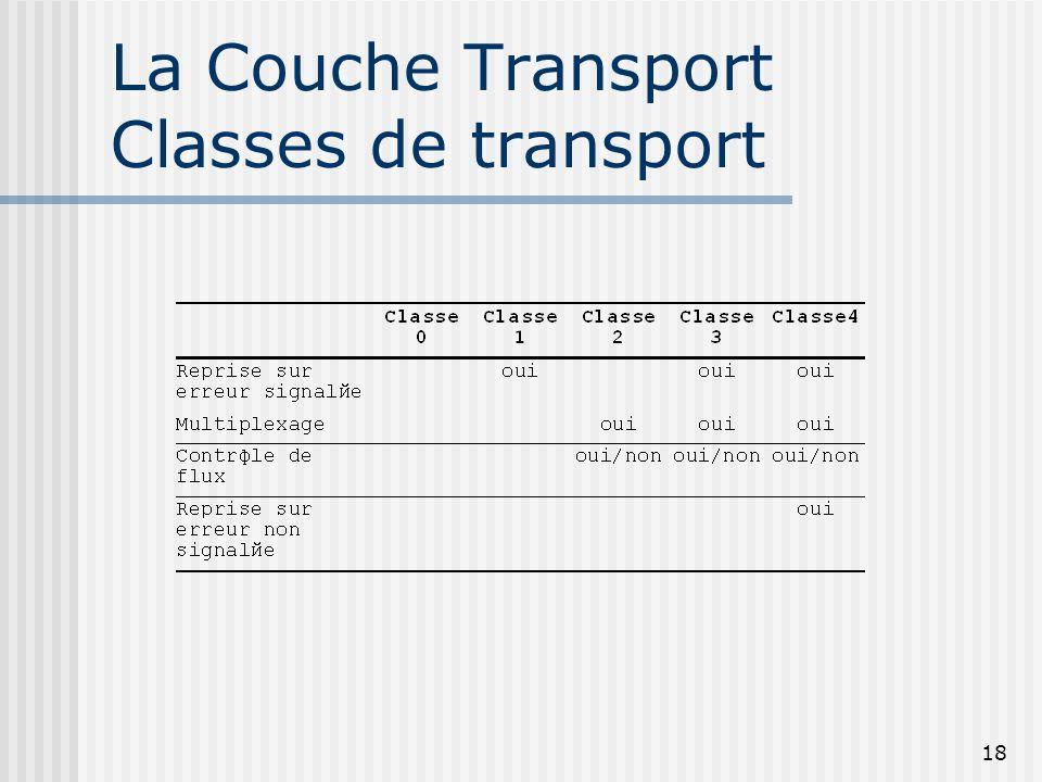 18 La Couche Transport Classes de transport