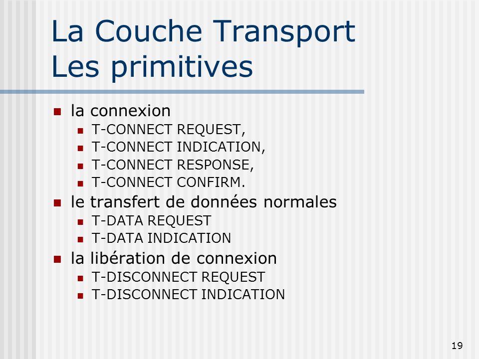 19 La Couche Transport Les primitives la connexion T-CONNECT REQUEST, T-CONNECT INDICATION, T-CONNECT RESPONSE, T-CONNECT CONFIRM. le transfert de don