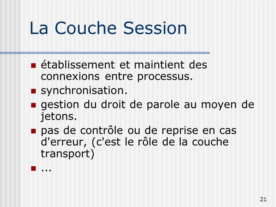 21 La Couche Session établissement et maintient des connexions entre processus. synchronisation. gestion du droit de parole au moyen de jetons. pas de
