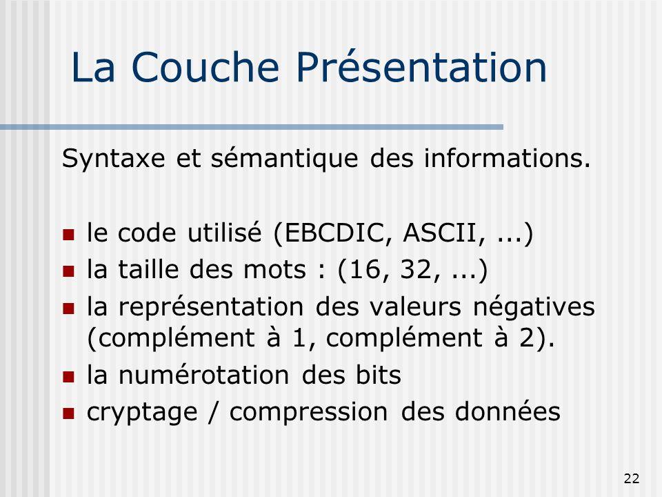 22 La Couche Présentation Syntaxe et sémantique des informations. le code utilisé (EBCDIC, ASCII,...) la taille des mots : (16, 32,...) la représentat