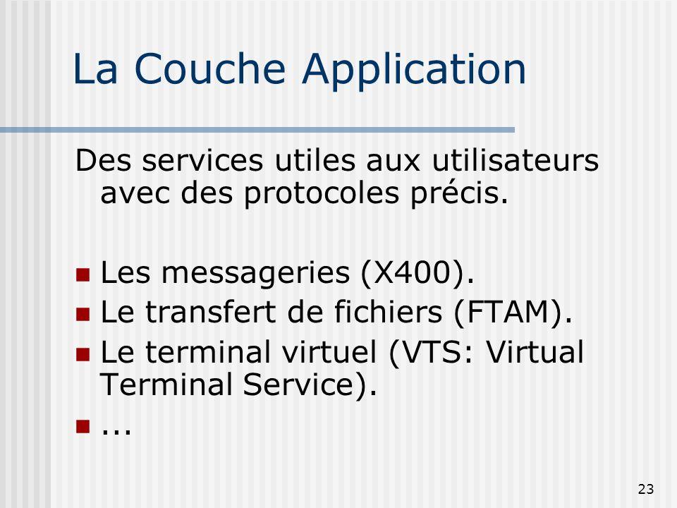 23 La Couche Application Des services utiles aux utilisateurs avec des protocoles précis. Les messageries (X400). Le transfert de fichiers (FTAM). Le