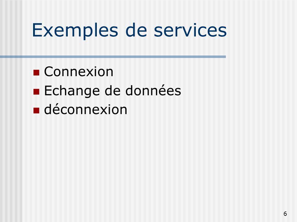 6 Exemples de services Connexion Echange de données déconnexion