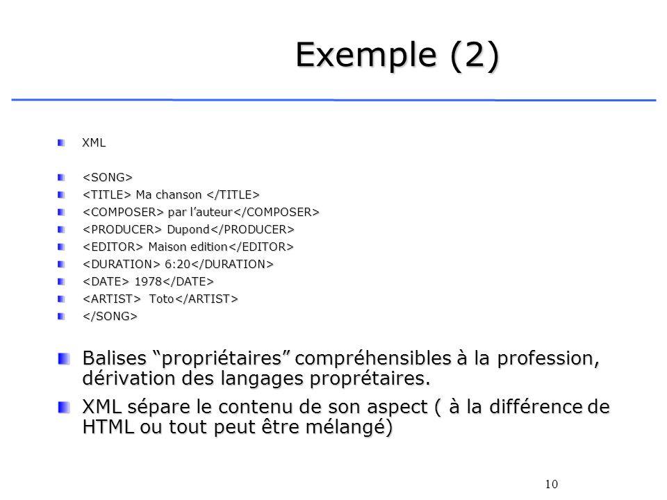 10 Exemple (2) XML<SONG> Ma chanson Ma chanson par lauteur par lauteur Dupond Dupond Maison edition Maison edition 6:20 6:20 1978 1978 Toto Toto </SON